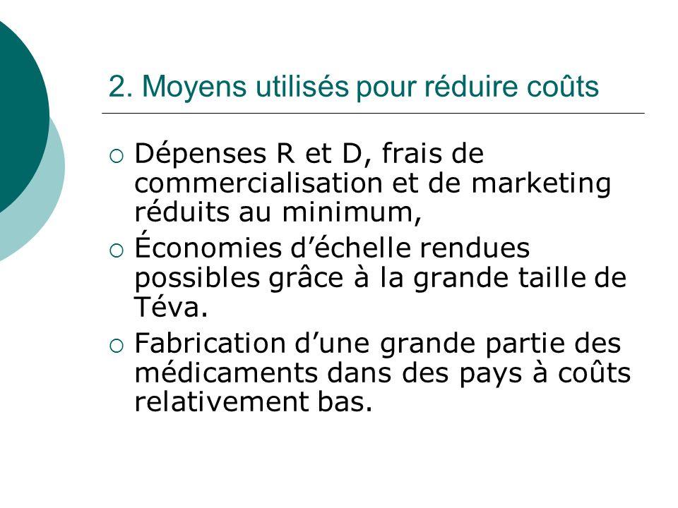 2. Moyens utilisés pour réduire coûts