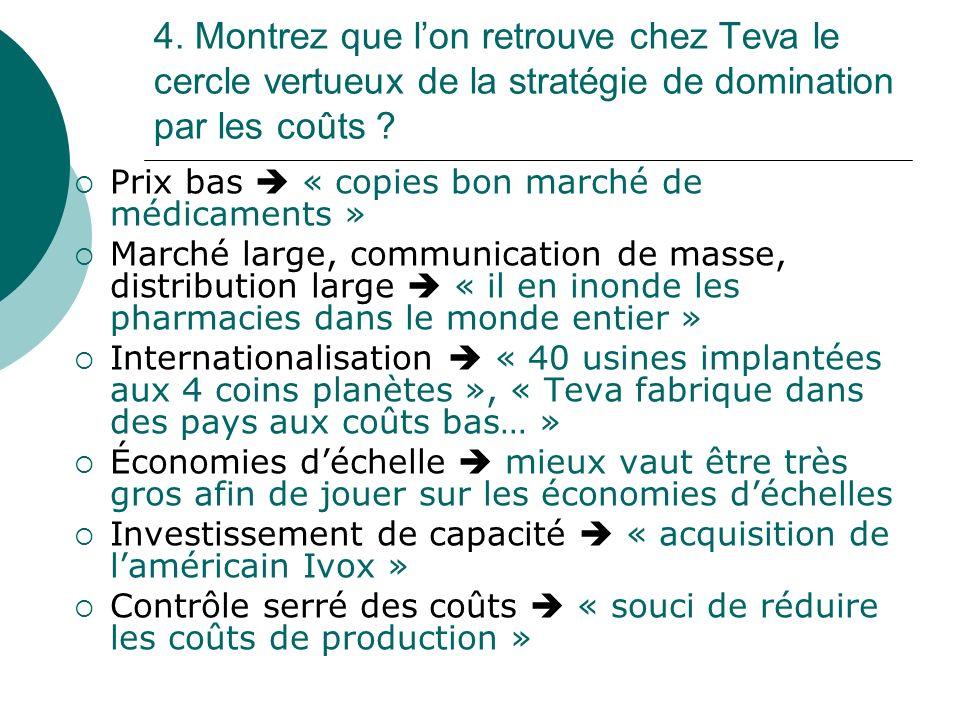 4. Montrez que l'on retrouve chez Teva le cercle vertueux de la stratégie de domination par les coûts