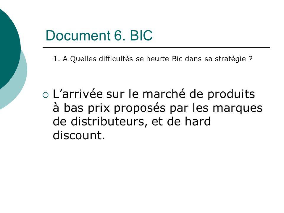 Document 6. BIC 1. A Quelles difficultés se heurte Bic dans sa stratégie