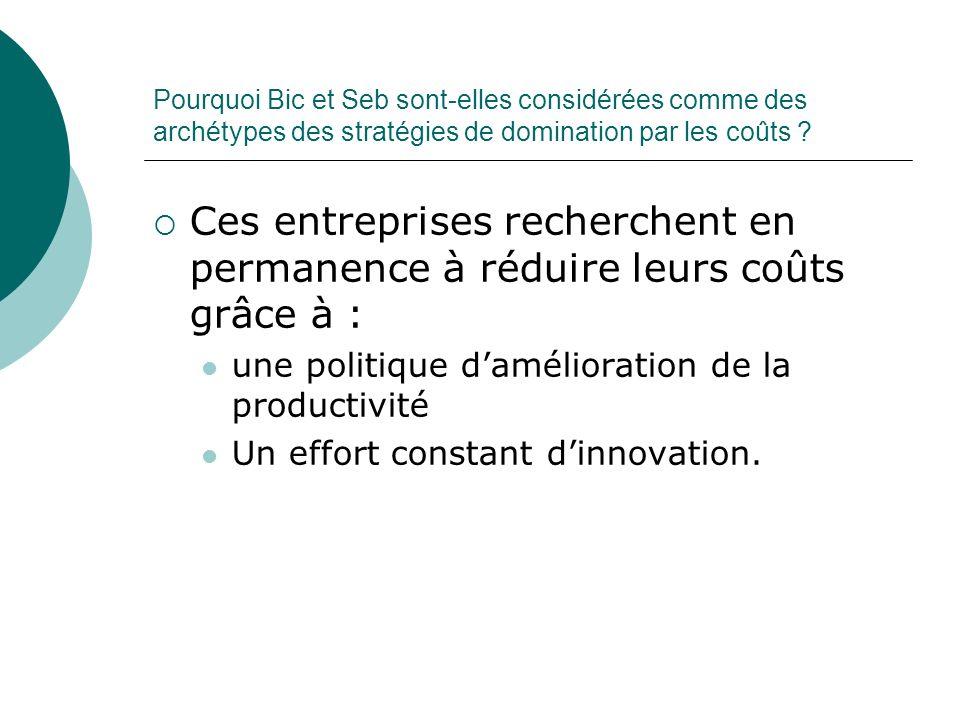 Pourquoi Bic et Seb sont-elles considérées comme des archétypes des stratégies de domination par les coûts