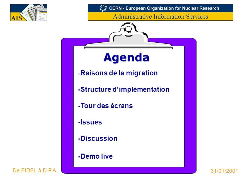 Agenda -Raisons de la migration -Structure d'implémentation -Tour des écrans. -Issues. -Discussion.