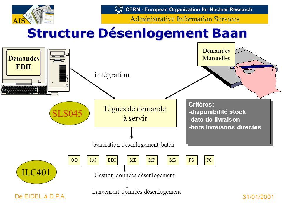 Structure Désenlogement Baan