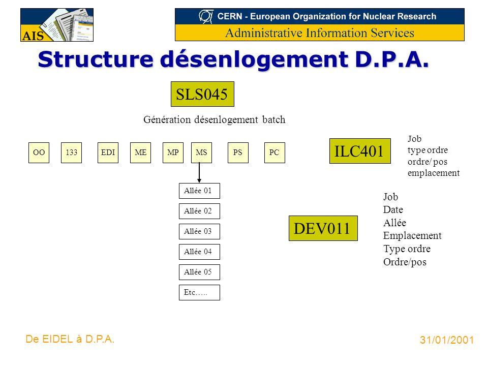 Structure désenlogement D.P.A.