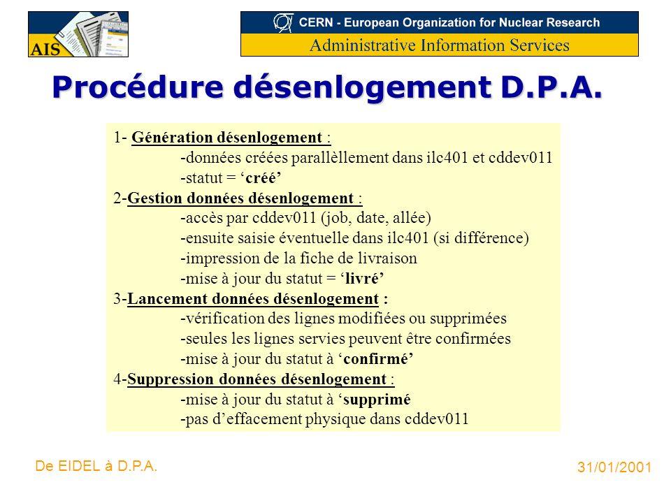 Procédure désenlogement D.P.A.