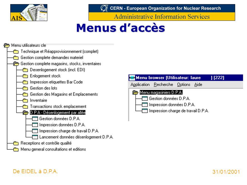 Menus d'accès De EIDEL à D.P.A. 31/01/2001