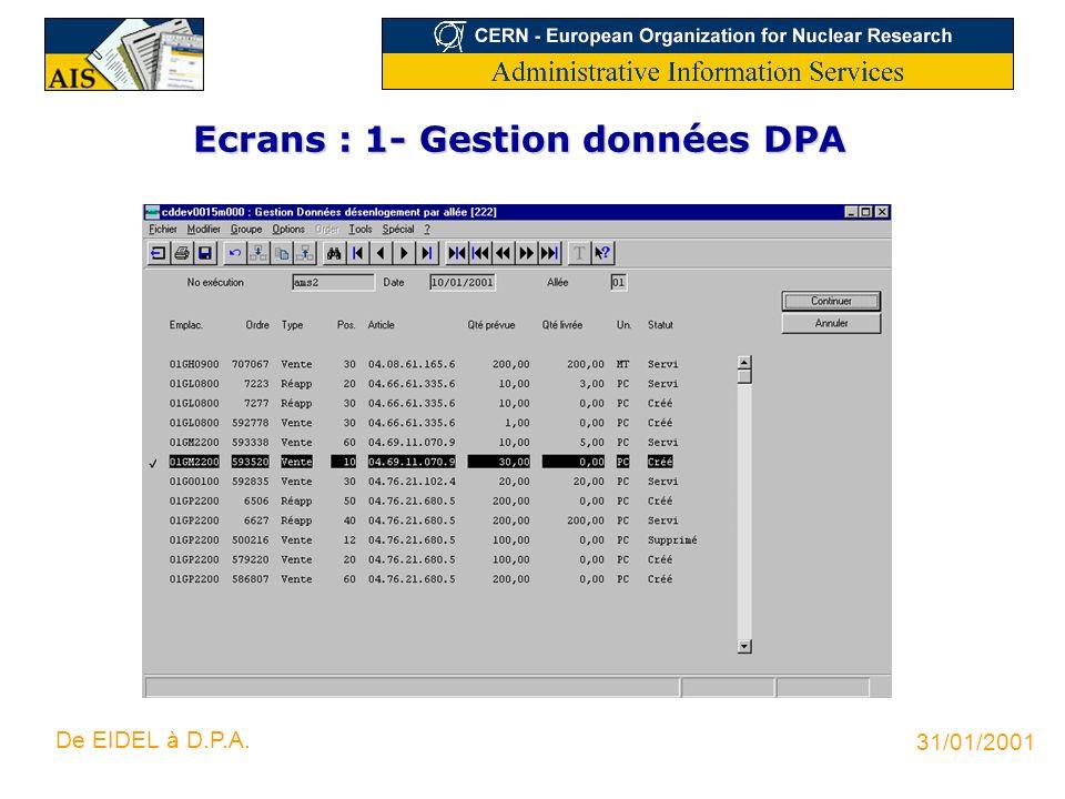 Ecrans : 1- Gestion données DPA