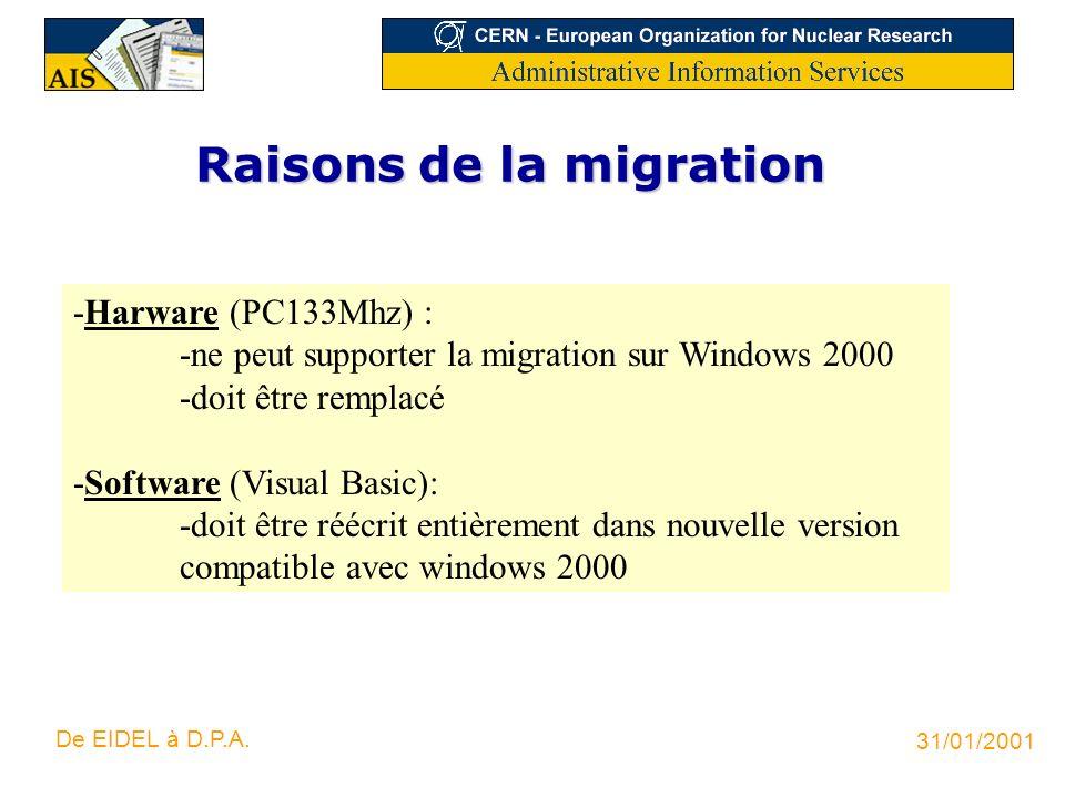 Raisons de la migration