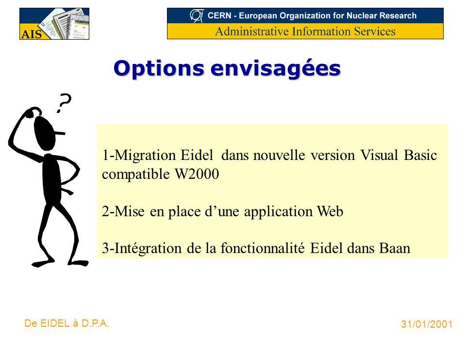 Options envisagées 1-Migration Eidel dans nouvelle version Visual Basic. compatible W2000 2-Mise en place d'une application Web.