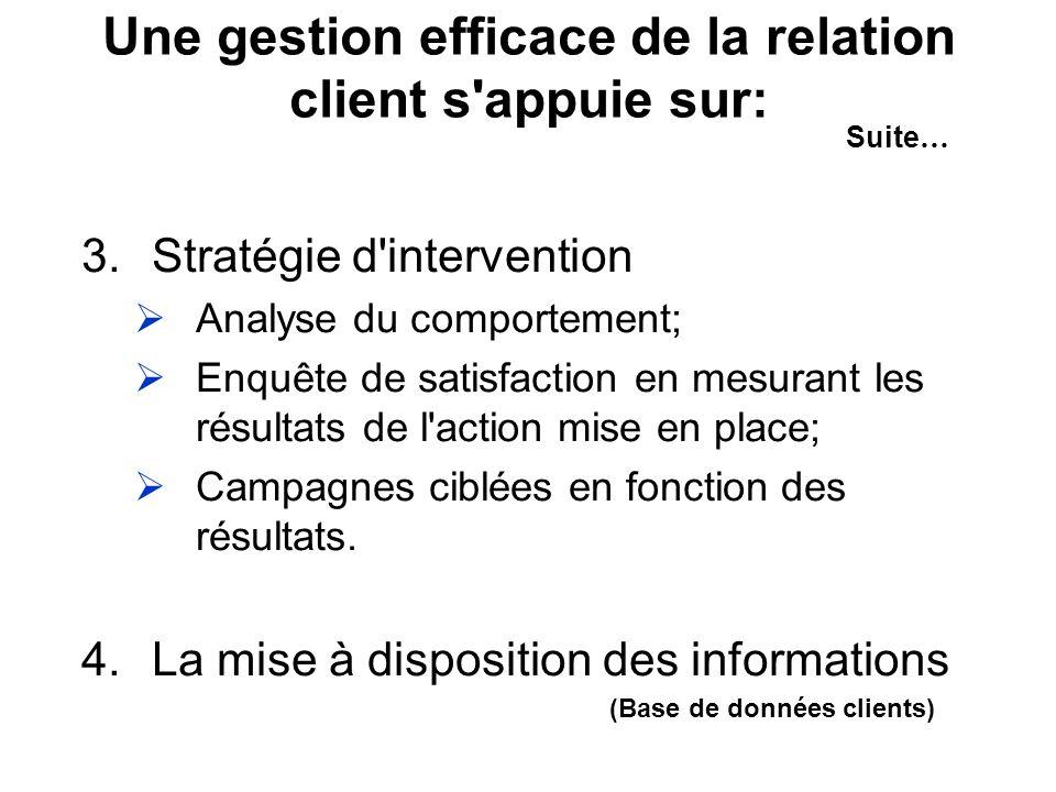Une gestion efficace de la relation client s appuie sur: