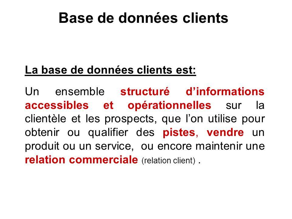 Base de données clients