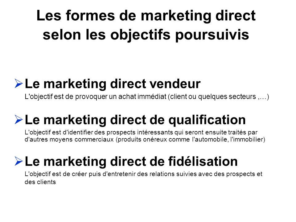Les formes de marketing direct selon les objectifs poursuivis