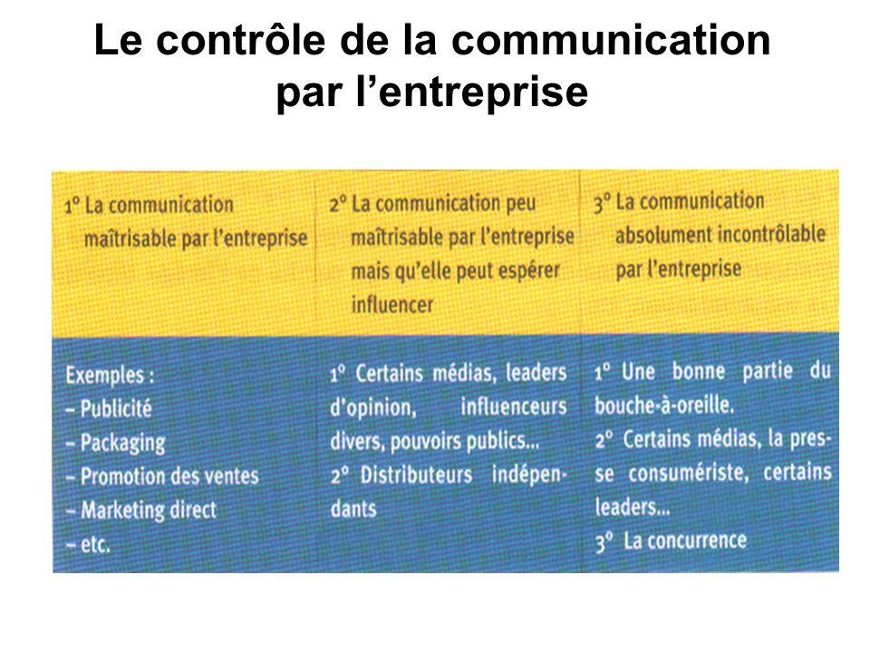 Le contrôle de la communication par l'entreprise