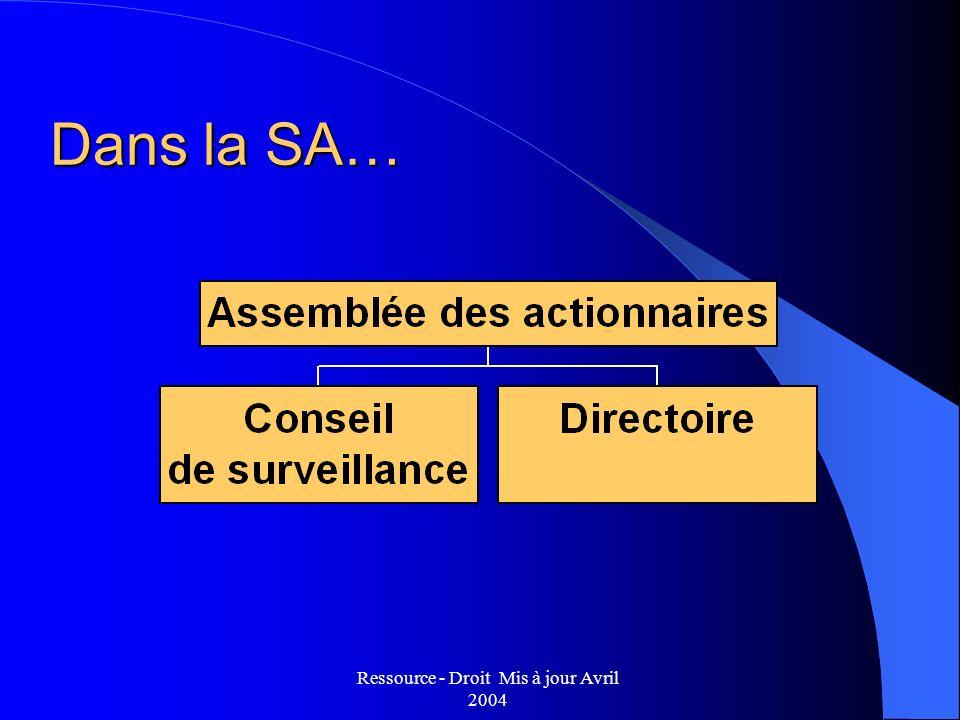 Ressource - Droit Mis à jour Avril 2004