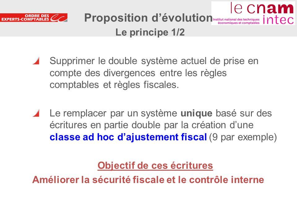 Proposition d'évolution Le principe 1/2