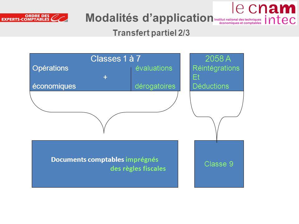Modalités d'application Transfert partiel 2/3