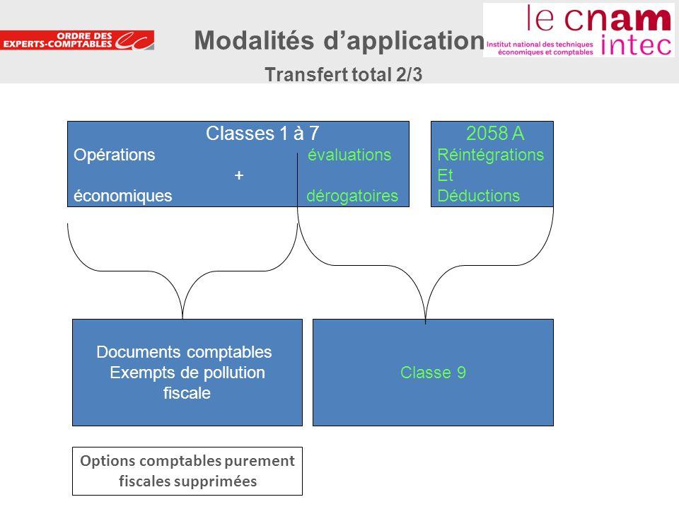 Modalités d'application Transfert total 2/3