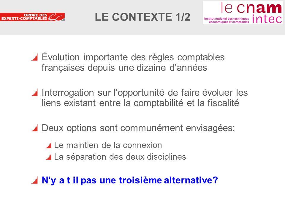 LE CONTEXTE 1/2 Évolution importante des règles comptables françaises depuis une dizaine d'années.