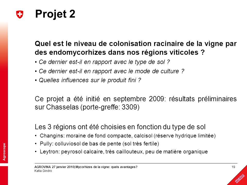 Projet 2 Quel est le niveau de colonisation racinaire de la vigne par des endomycorhizes dans nos régions viticoles