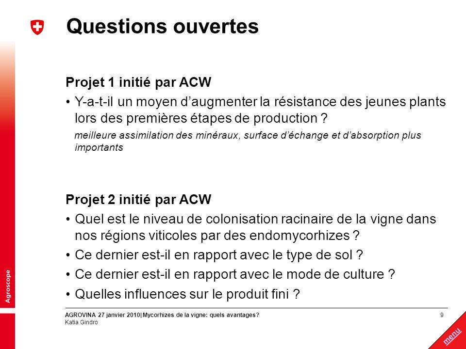 Questions ouvertes Projet 1 initié par ACW