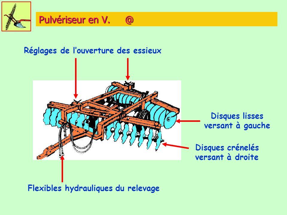 Pulvériseur en V. @ Réglages de l'ouverture des essieux