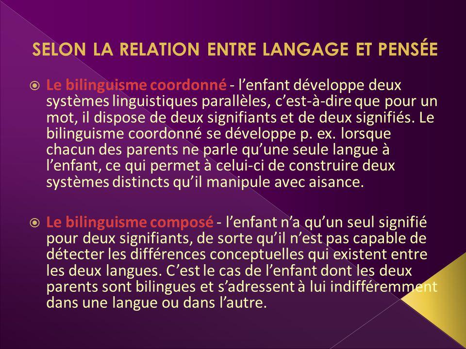 SELON LA RELATION ENTRE LANGAGE ET PENSÉE
