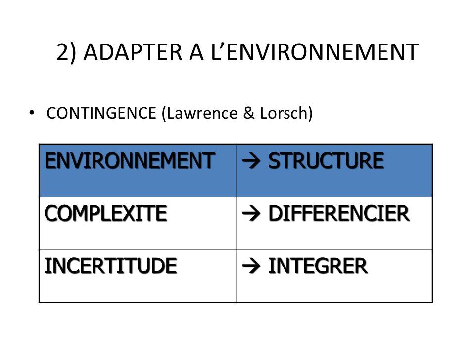 2) ADAPTER A L'ENVIRONNEMENT