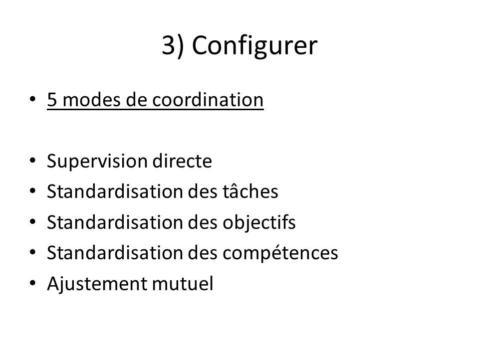3) Configurer 5 modes de coordination Supervision directe