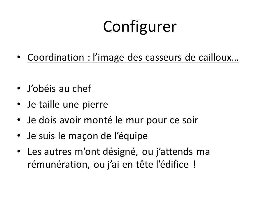 Configurer Coordination : l'image des casseurs de cailloux…