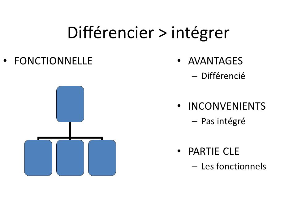 Différencier > intégrer