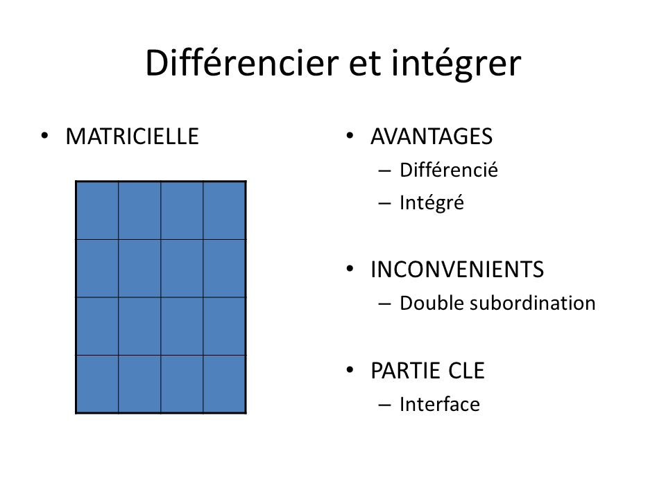 Différencier et intégrer
