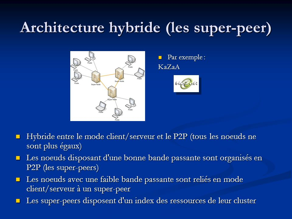 Architecture hybride (les super-peer)