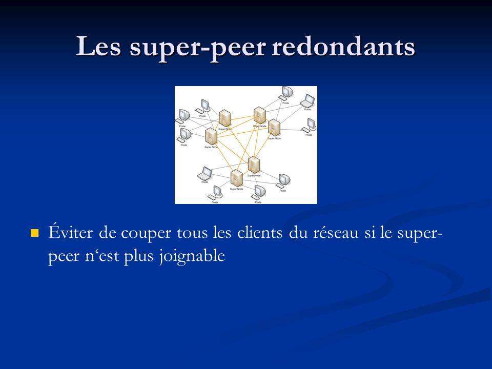 Les super-peer redondants