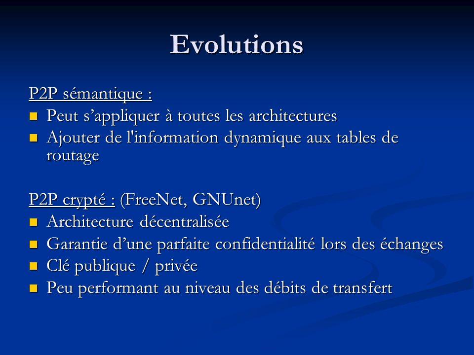 Evolutions P2P sémantique :