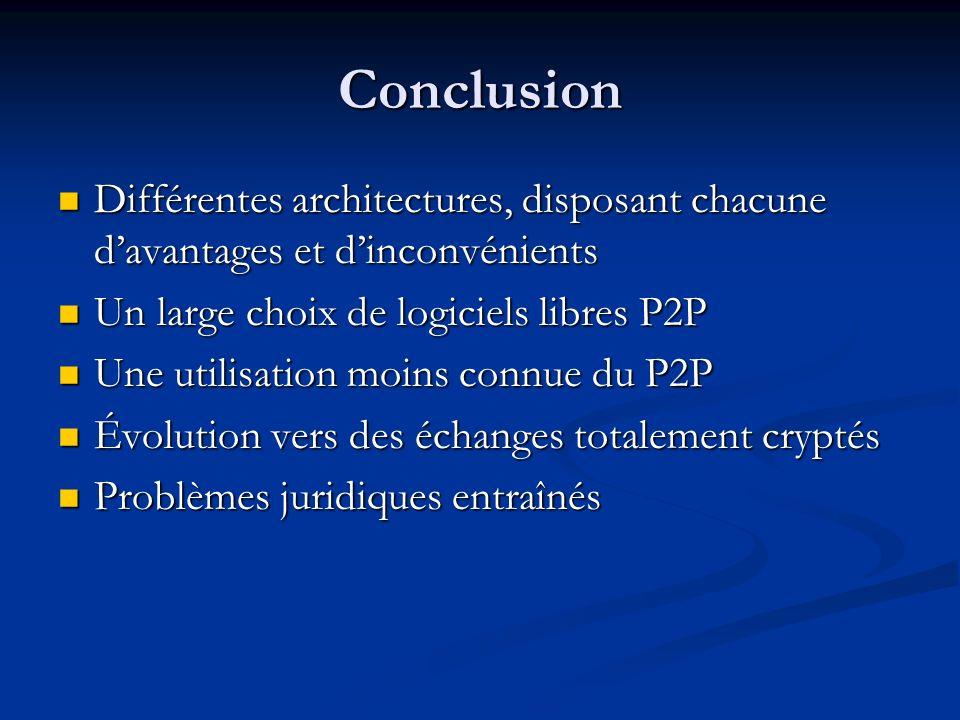 Conclusion Différentes architectures, disposant chacune d'avantages et d'inconvénients. Un large choix de logiciels libres P2P.