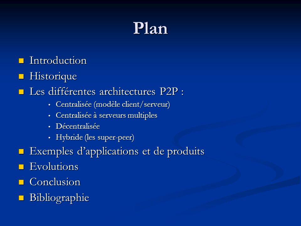Plan Introduction Historique Les différentes architectures P2P :