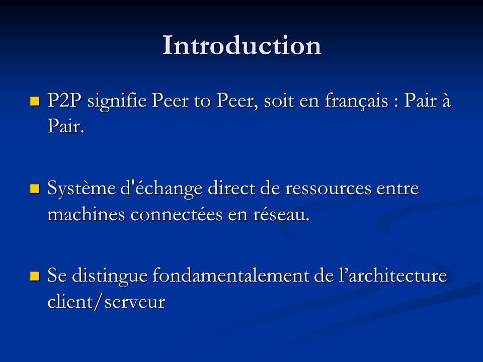 Introduction P2P signifie Peer to Peer, soit en français : Pair à Pair. Système d échange direct de ressources entre machines connectées en réseau.