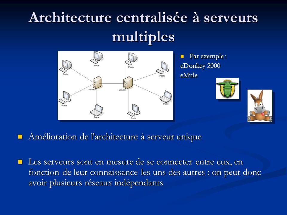 Architecture centralisée à serveurs multiples