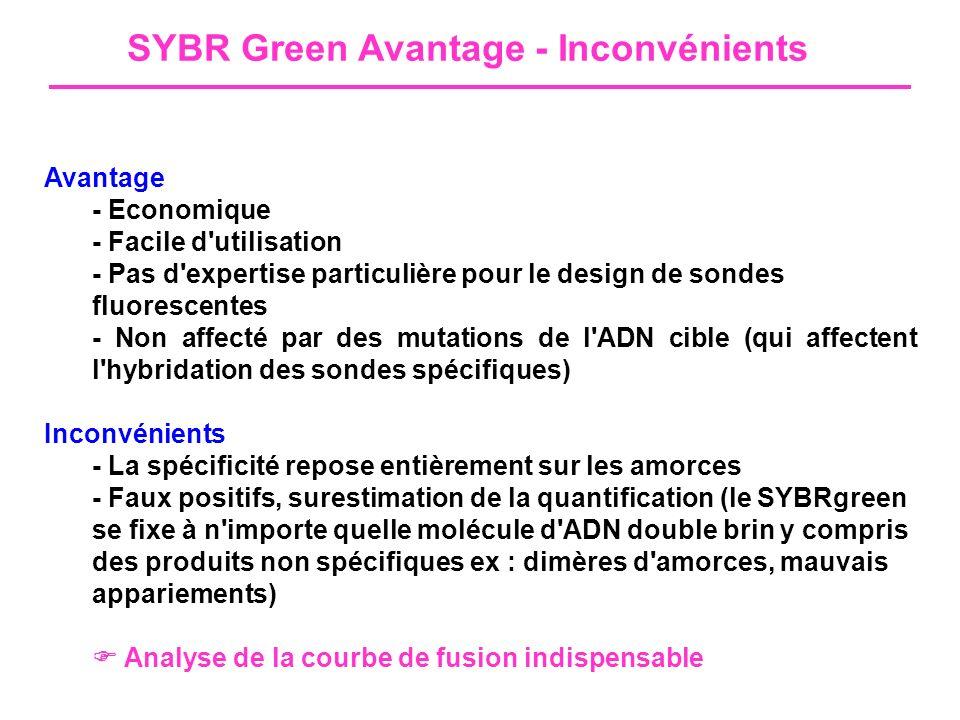 SYBR Green Avantage - Inconvénients