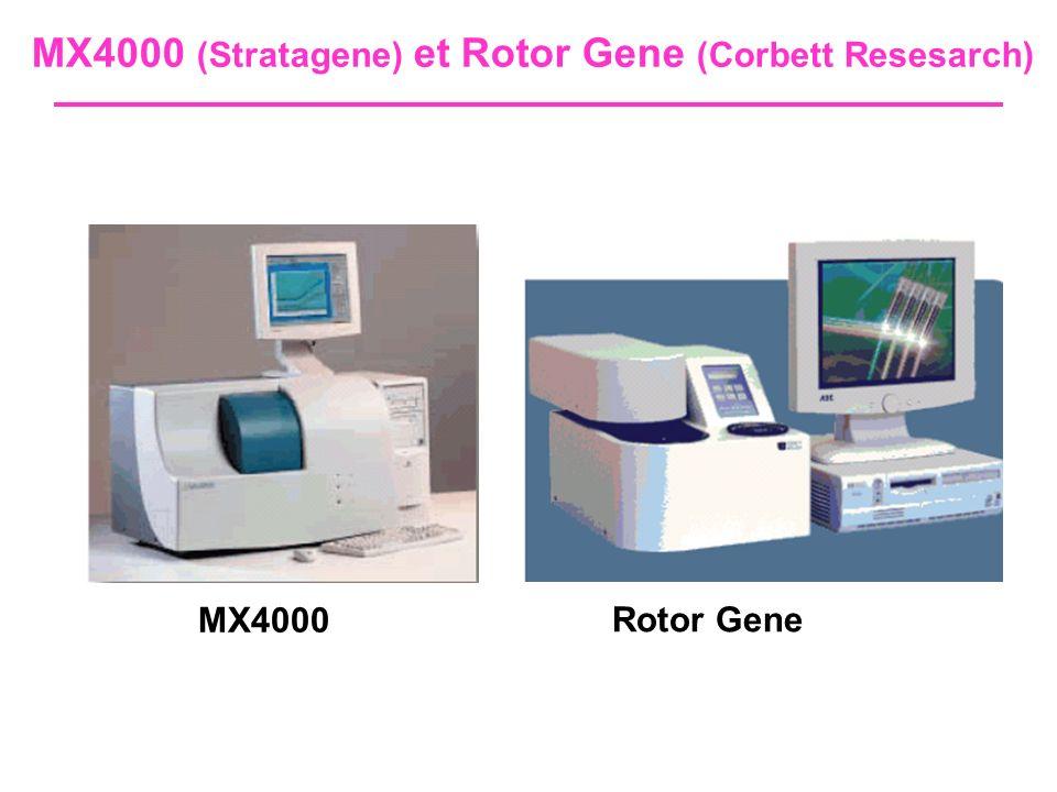 MX4000 (Stratagene) et Rotor Gene (Corbett Resesarch)