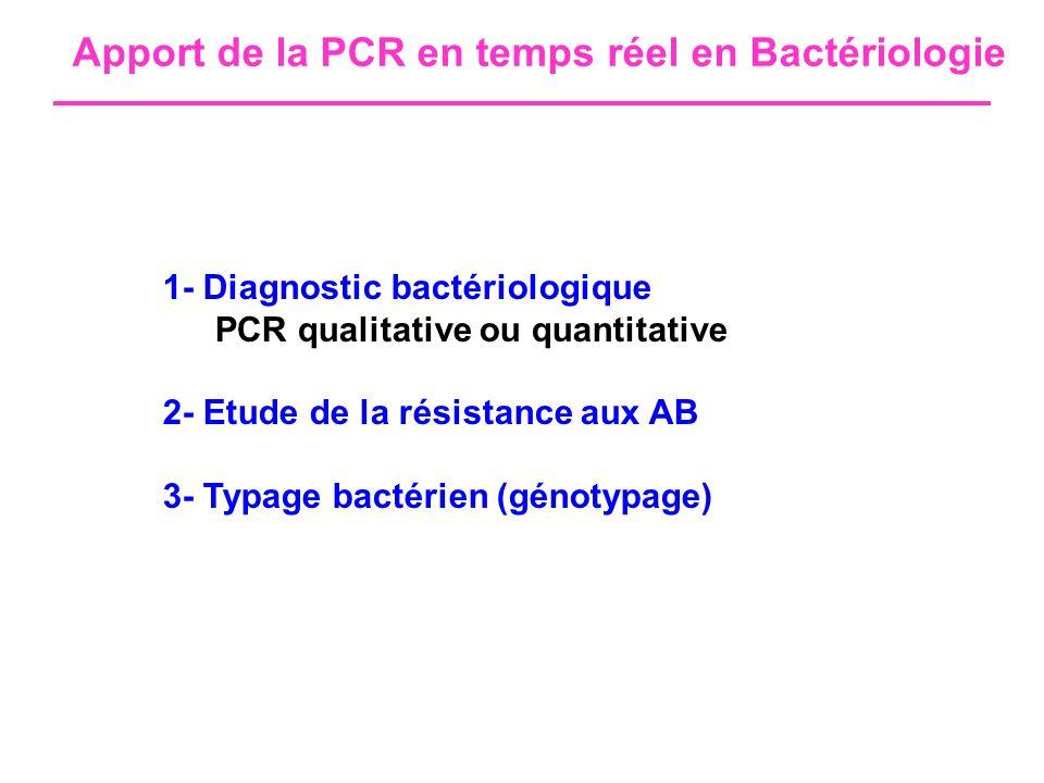 Apport de la PCR en temps réel en Bactériologie