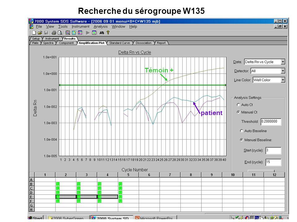 Recherche du sérogroupe W135