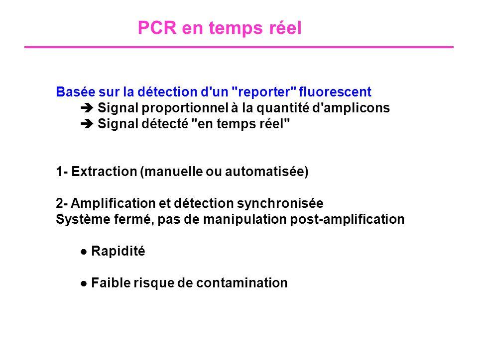 PCR en temps réel Basée sur la détection d un reporter fluorescent