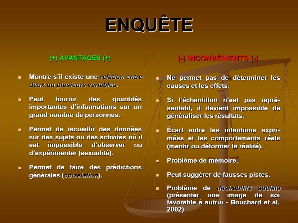 ENQUÊTE (-) INCONVÉNIENTS (-) (+) AVANTAGES (+)