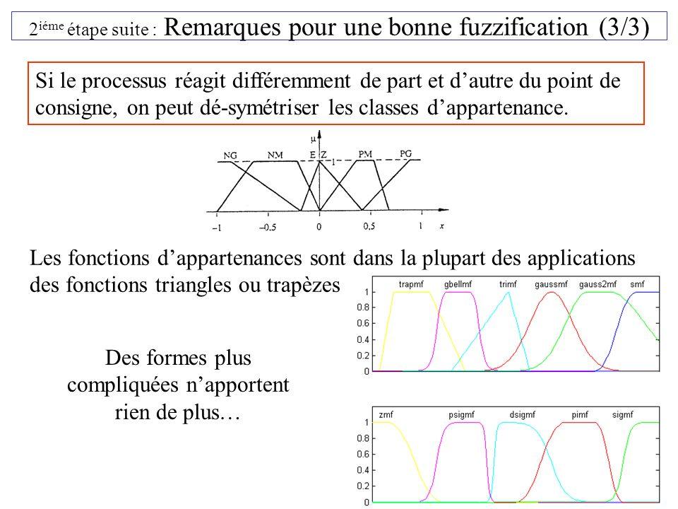 2iéme étape suite : Remarques pour une bonne fuzzification (3/3)