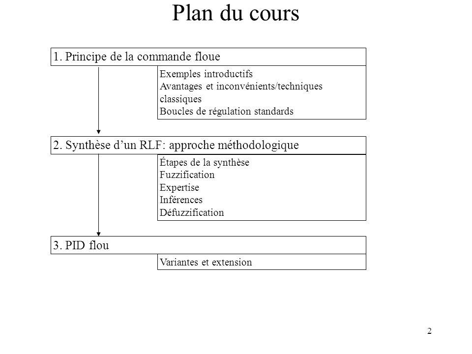 Plan du cours 1. Principe de la commande floue