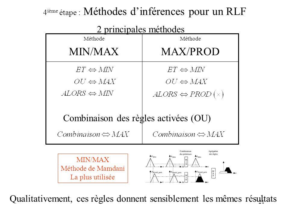 4ième étape : Méthodes d'inférences pour un RLF
