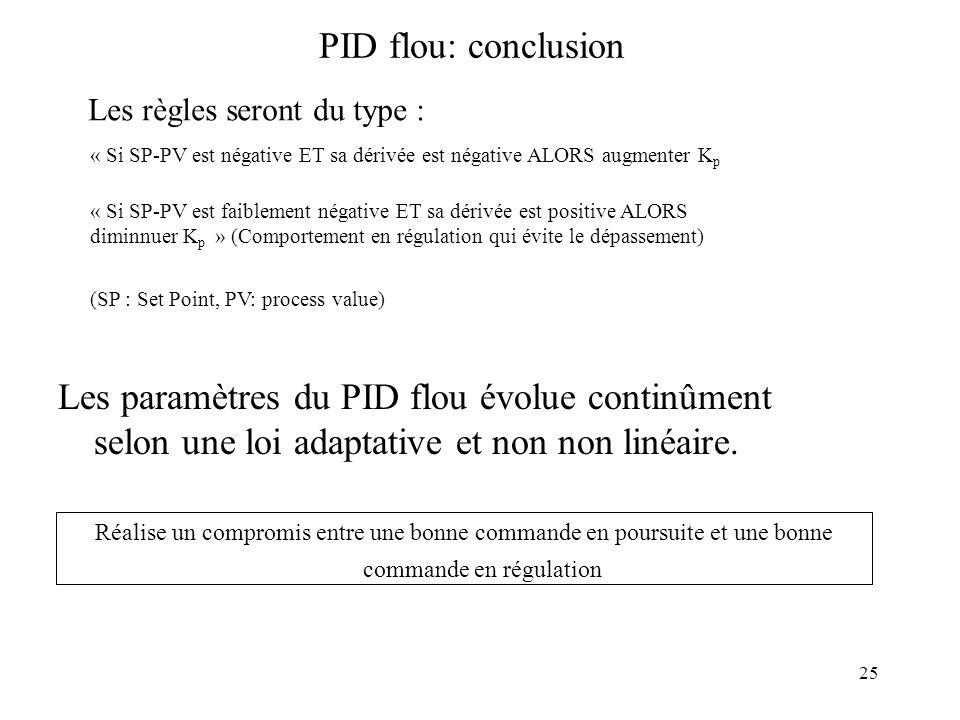 PID flou: conclusion « Si SP-PV est négative ET sa dérivée est négative ALORS augmenter Kp.