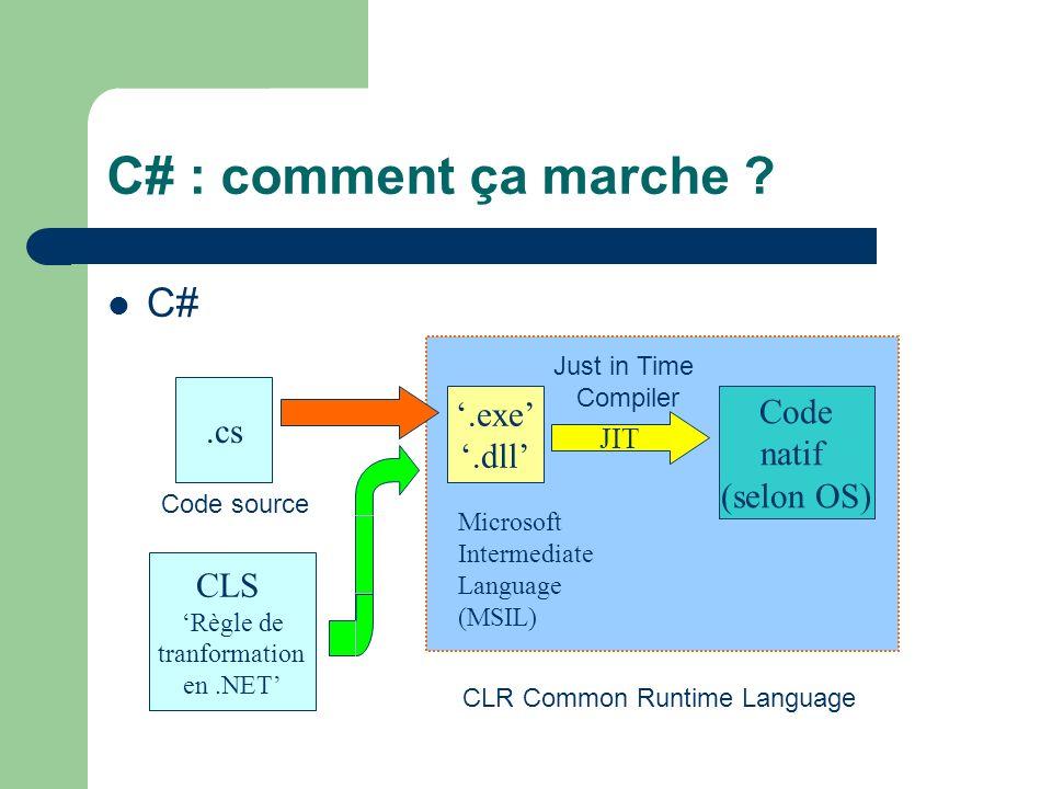 C# : comment ça marche C# '.exe' Code .cs '.dll' natif (selon OS)