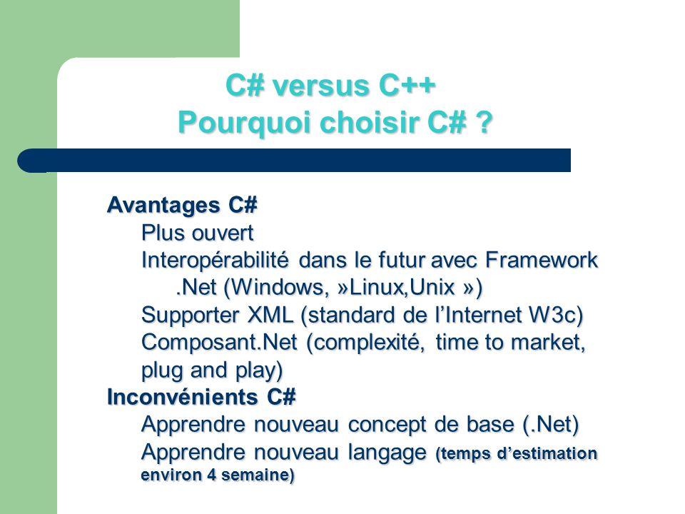 C# versus C++ Pourquoi choisir C#
