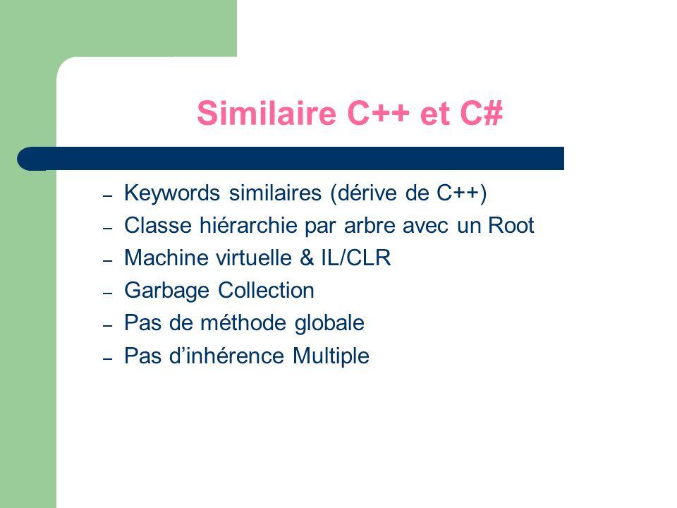 Similaire C++ et C# Keywords similaires (dérive de C++)